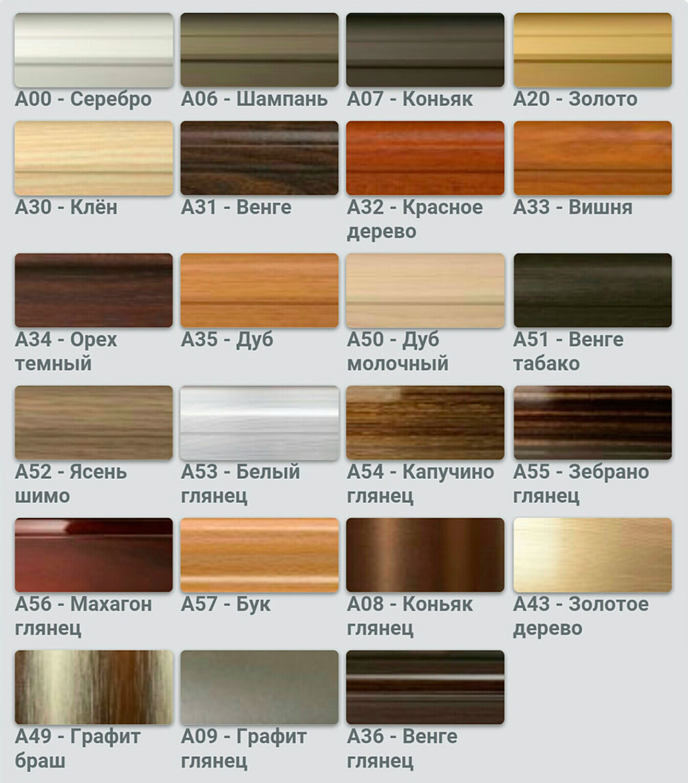 Модус профиль цвета