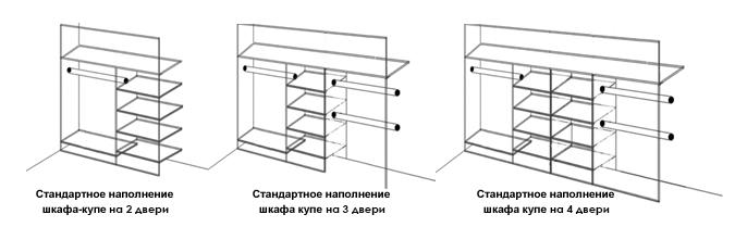 Стандартное наполнение шкафа купе